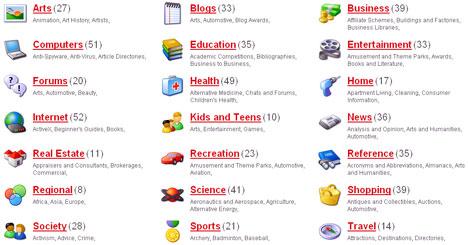 seo website listings