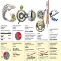 Optimized-Google-Infographics