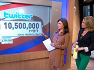 presidential debate twitter social media marketing