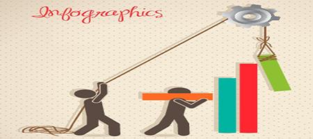 Infographic Marketing