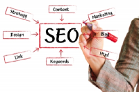 seo content marketing 2014