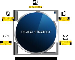 main_digital-strategy