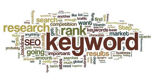 Keyword Harvesting Tools