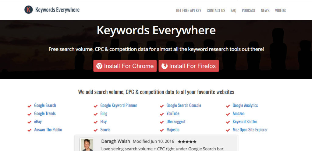 seo-keywords-best-practices-6